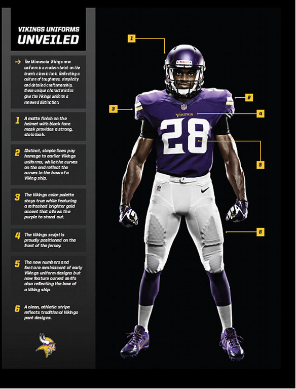 . The Vikings unveiled the new uniforms at their annual draft party at the Metrodome. (AP Photo/Minnesota Vikings)