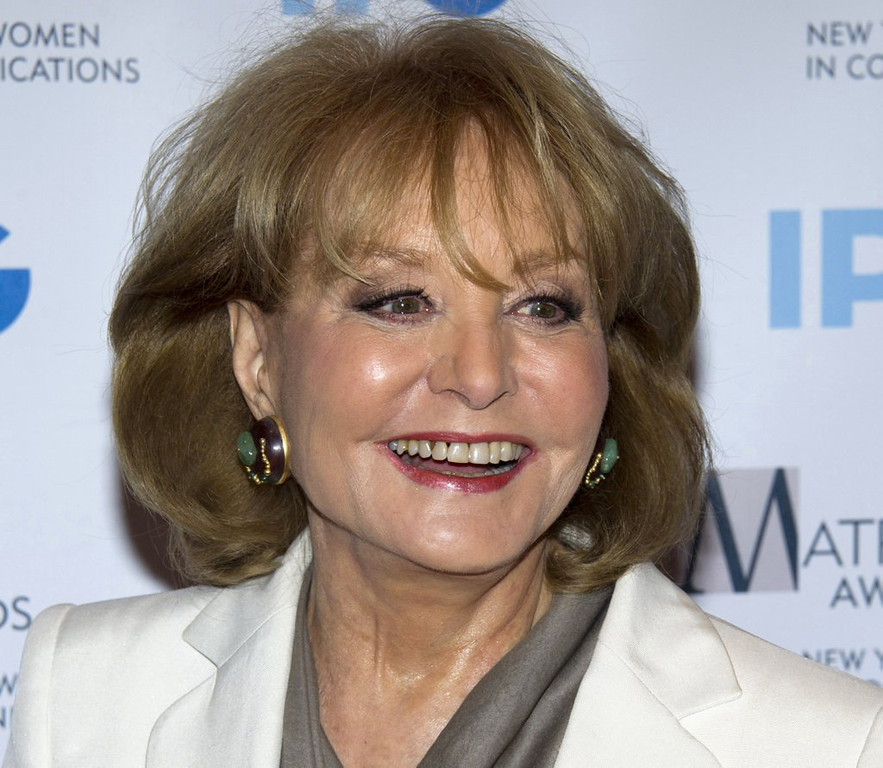 """. <p><b> TV icon Barbara Walters, looking to go out with a bang, has announced that she plans to do this on May 16 � </b> <p> A. Appear on �The View� for the final time before retiring <p> B. Start a new weekday talk show <p> C. Sleep with her 100th Congressman <p><b><a href=\'http://variety.com/2014/tv/news/barbara-walters-to-sign-off-from-the-view-on-may-16-1201153441/\' target=\""""_blank\"""">HUH?</a></b> <p>   (AP Photo/Charles Sykes, File)"""